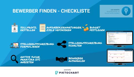 bewerber-finden-checkliste