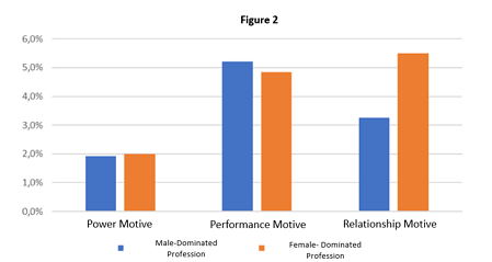 Gender bias blog figure 2