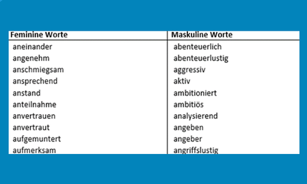 100worte-genderbias-grafik3
